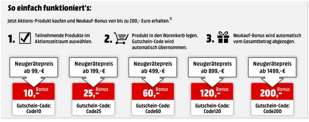 media markt newsletter gutschein code