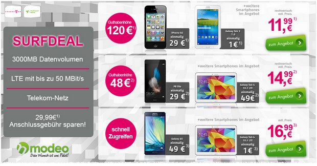 Modeo Top-Deal mit Surf-Deal und Telekom Internet-Flat 3000