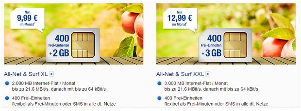 GMX All-Net & Surf Tarife