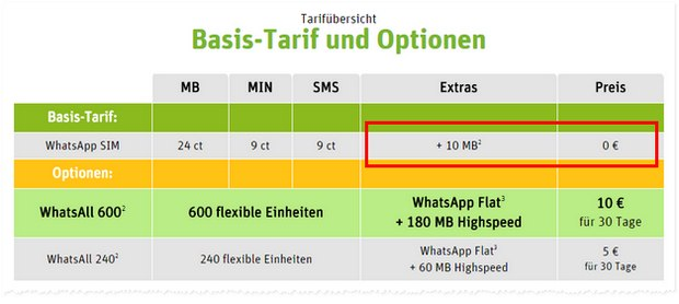 WhatsApp SIM WhatsApp-Flat
