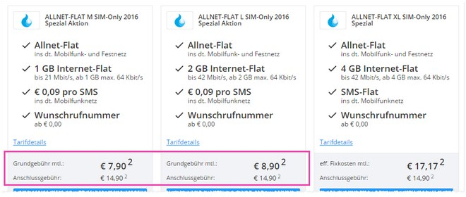 sparhandy Allnet-Flat Deal im August 2016