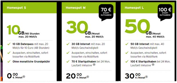 congstar Homespot-Aktion mit Startguthaben