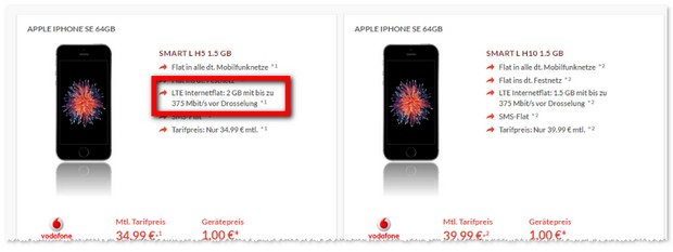 Vodafone Smart L 2GB + iPhone SE (64GB) im Angebot
