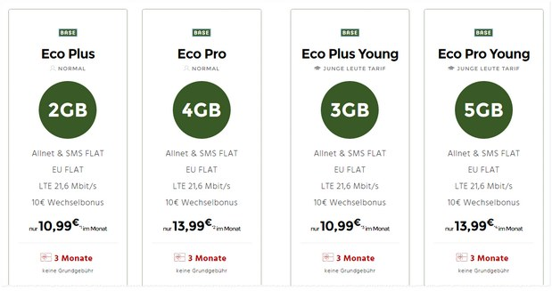 BASE Eco Plus SIM-only (4GB) für 13,99 €