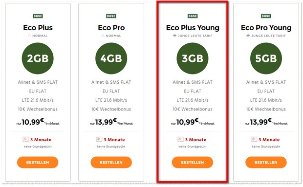 BASE Eco Plus Young