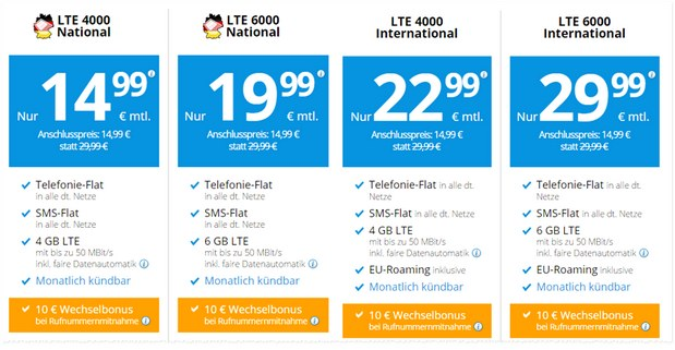 DeutschlandSIM LTE 4000 National + International