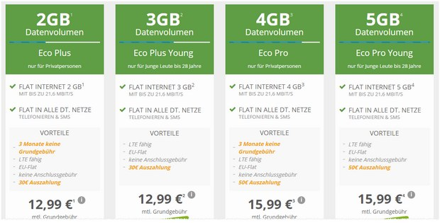 BASE Eco Plus mit Cashback