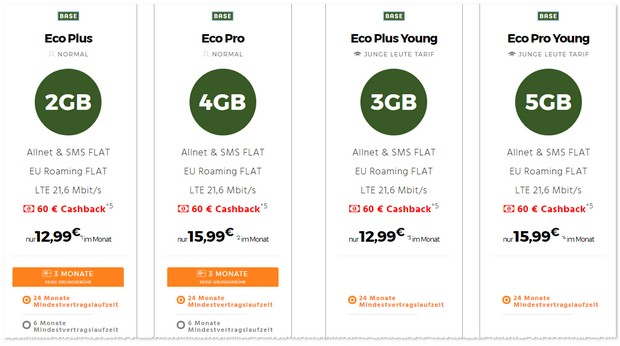 BASE Eco Plus Tarif mit 60 € Cashback