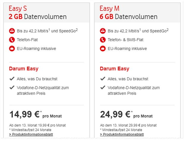 Vodafone Easy M SIM-only