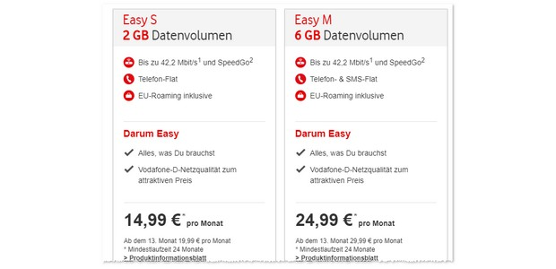 Vodafone Easy S (SIM only)