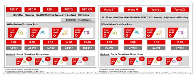 Vodafone Pass Chat, Social, Music, Video