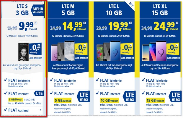 1&1 All-Net-Flat S mit LTE