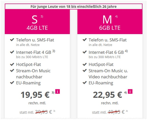 Magenta Mobil S Young (md) SIM-only für 19,95 €