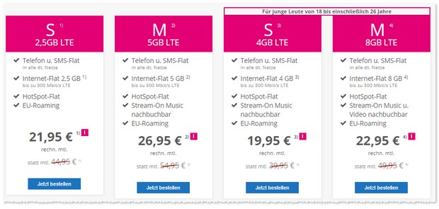 Magenta Mobil M Young (md) Deal