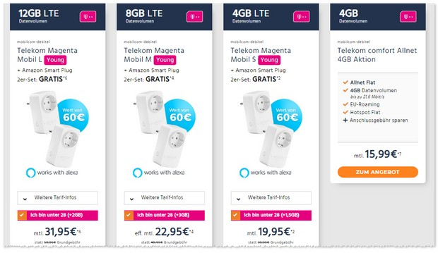 Magenta Mobil S Young (md) mit Amazon Smart Plug als Gratis-Zugabe