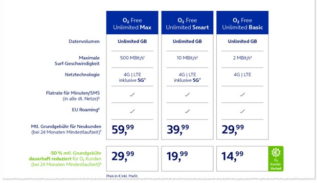 o2 Free Unlimited 2021