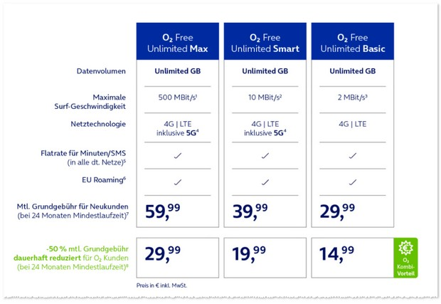 o2 Free Unlimited Max teurer